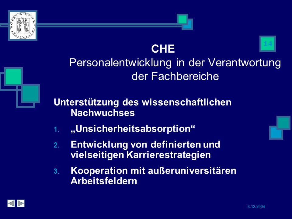 6.12.2004 14 CHE Personalentwicklung in der Verantwortung der Fachbereiche Unterstützung des wissenschaftlichen Nachwuchses Unsicherheitsabsorption Entwicklung von definierten und vielseitigen Karrierestrategien Kooperation mit außeruniversitären Arbeitsfeldern