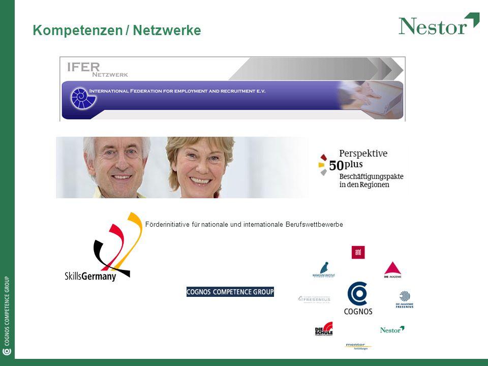 Kompetenzen / Netzwerke Förderinitiative für nationale und internationale Berufswettbewerbe