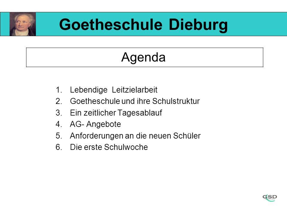 Agenda 1. Lebendige Leitzielarbeit 2.Goetheschule und ihre Schulstruktur 3.Ein zeitlicher Tagesablauf 4.AG- Angebote 5.Anforderungen an die neuen Schü