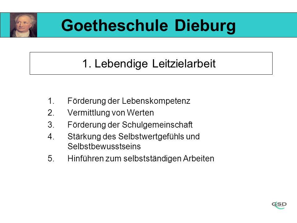 Goetheschule Dieburg Berufsausbildung / weiterführende Schule (Klassen 10-12) HauptschuleRealschule Gymnasium Klassen 7 bis 9Klassen 7 bis 105 bis Klasse 9 Projektunterricht,2.