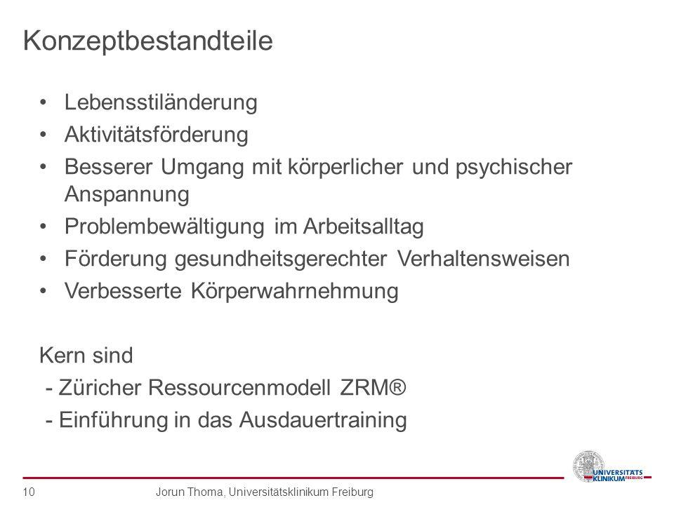 Jorun Thoma, Universitätsklinikum Freiburg 10 Konzeptbestandteile Lebensstiländerung Aktivitätsförderung Besserer Umgang mit körperlicher und psychisc