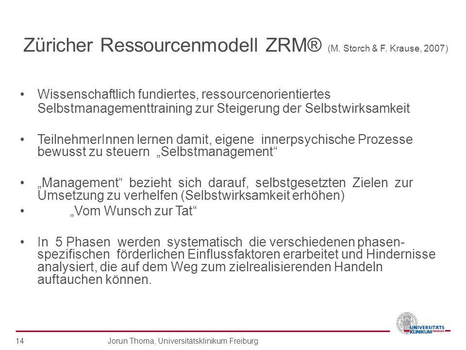 Jorun Thoma, Universitätsklinikum Freiburg 14 Züricher Ressourcenmodell ZRM® (M. Storch & F. Krause, 2007) Wissenschaftlich fundiertes, ressourcenorie