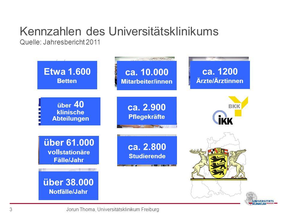 Jorun Thoma, Universitätsklinikum Freiburg 14 Züricher Ressourcenmodell ZRM® (M.