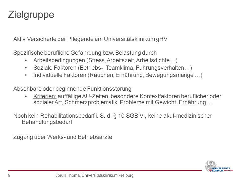 Jorun Thoma, Universitätsklinikum Freiburg 9 Zielgruppe Aktiv Versicherte der Pflegende am Universitätsklinikum gRV Spezifische berufliche Gefährdung