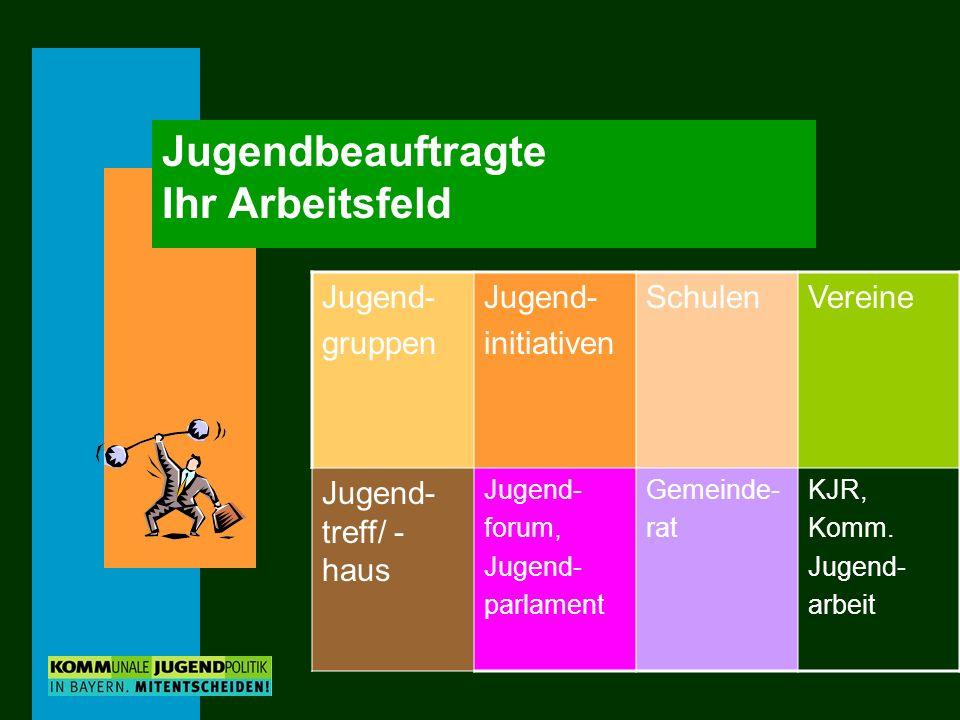 Jugendbeauftragte Ihr Arbeitsfeld Jugend- gruppen Jugend- initiativen SchulenVereine Jugend- treff/ - haus Jugend- forum, Jugend- parlament Gemeinde- rat KJR, Komm.