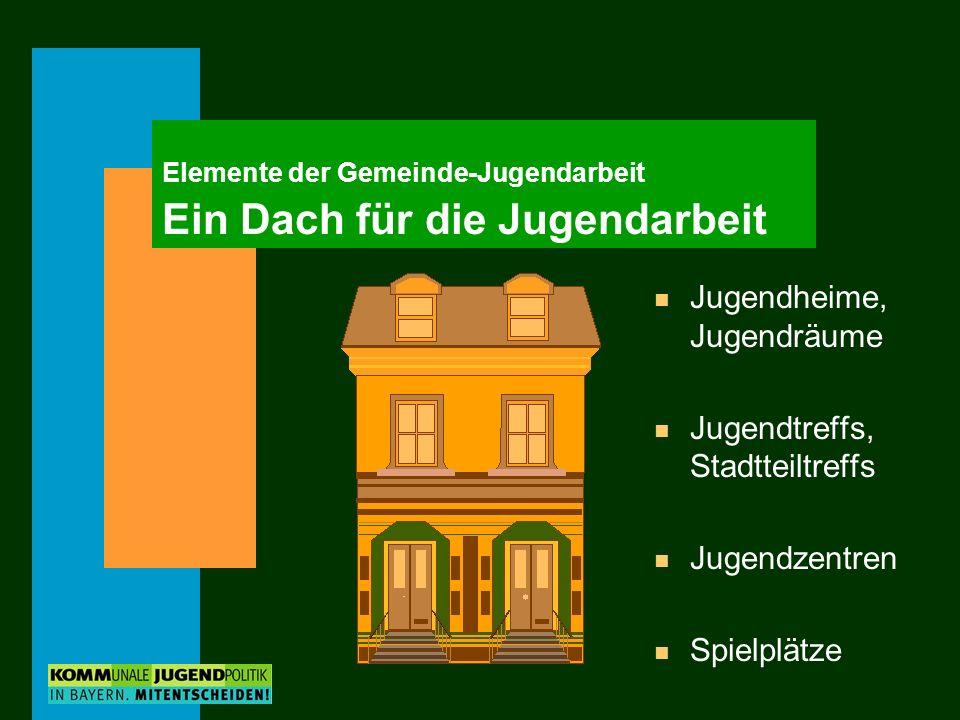 Elemente der Gemeinde-Jugendarbeit Ein Dach für die Jugendarbeit n Jugendheime, Jugendräume n Jugendtreffs, Stadtteiltreffs n Jugendzentren n Spielplätze