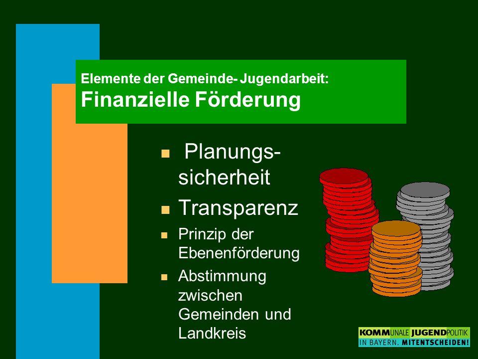 Elemente der Gemeinde- Jugendarbeit: Finanzielle Förderung n Planungs- sicherheit n Transparenz n Prinzip der Ebenenförderung n Abstimmung zwischen Gemeinden und Landkreis