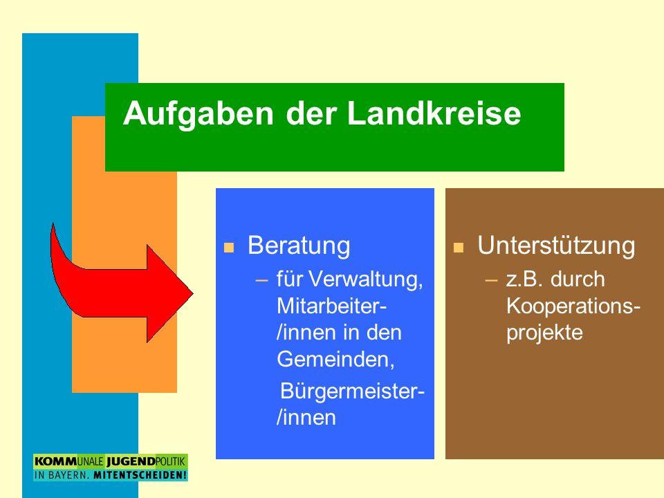 Aufgaben der Landkreise n Beratung –für Verwaltung, Mitarbeiter- /innen in den Gemeinden, Bürgermeister- /innen n Unterstützung –z.B. durch Kooperatio