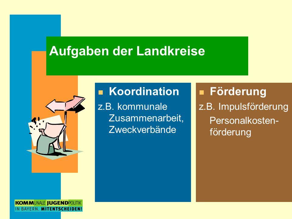 Aufgaben der Landkreise n Koordination z.B. kommunale Zusammenarbeit, Zweckverbände n Förderung z.B. Impulsförderung Personalkosten- förderung
