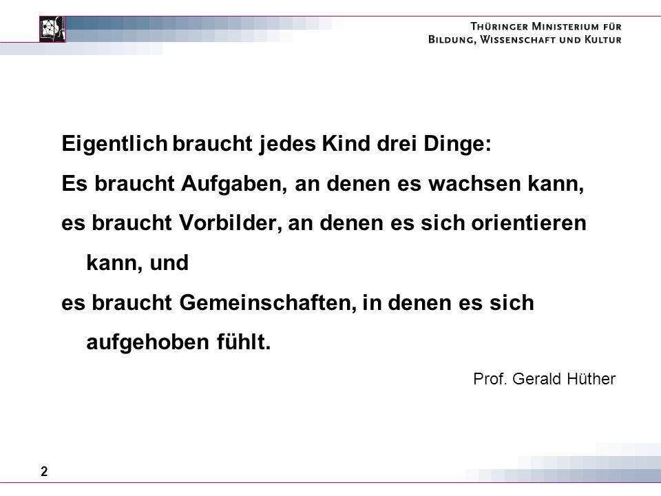13 Ganztags-Statistik für Thüringen im Schuljahr 2011/12: 909 allgemeinbildende Schulen (staatl.