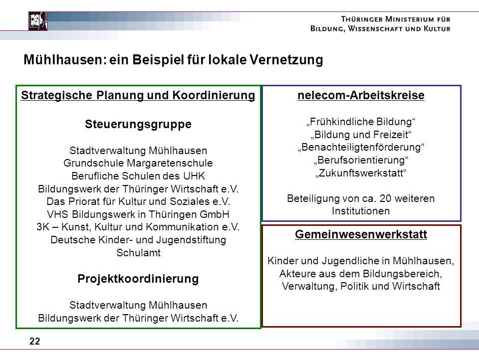 22 Mühlhausen: ein Beispiel für lokale Vernetzung Strategische Planung und Koordinierung Steuerungsgruppe Stadtverwaltung Mühlhausen Grundschule Margaretenschule Berufliche Schulen des UHK Bildungswerk der Thüringer Wirtschaft e.V.