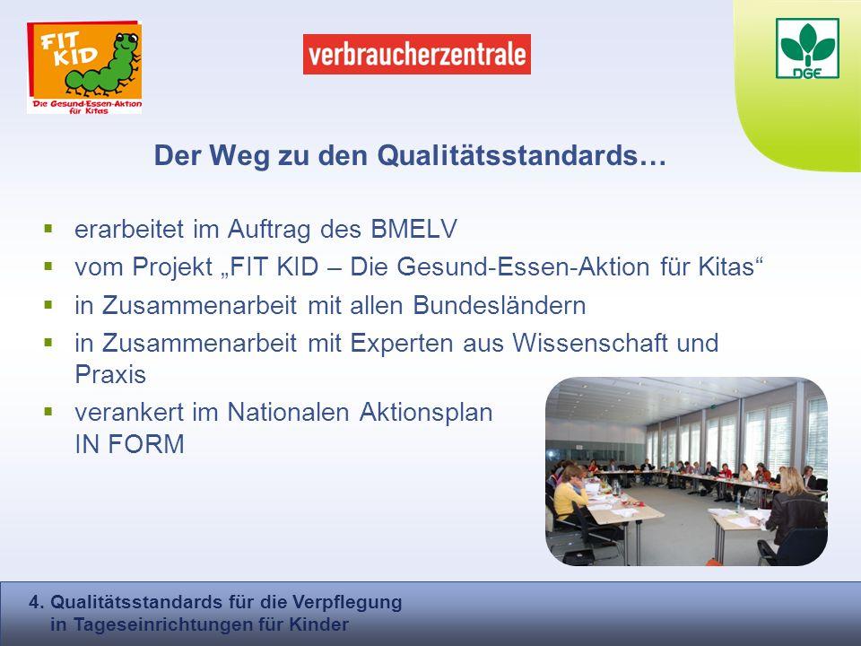 Der Weg zu den Qualitätsstandards… erarbeitet im Auftrag des BMELV vom Projekt FIT KID – Die Gesund-Essen-Aktion für Kitas in Zusammenarbeit mit allen