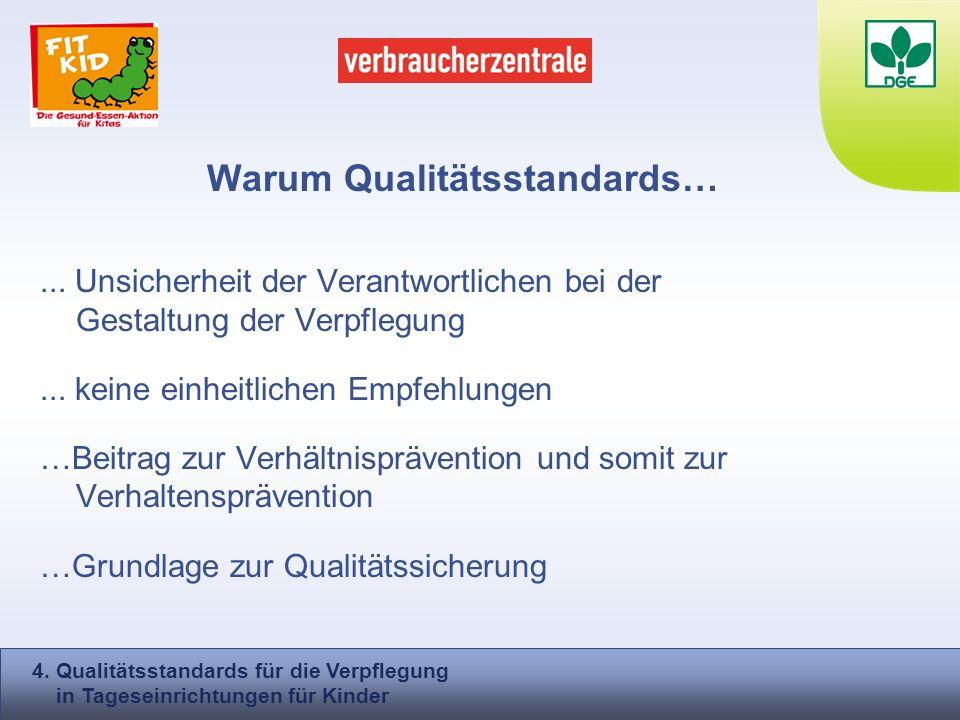 Warum Qualitätsstandards…... Unsicherheit der Verantwortlichen bei der Gestaltung der Verpflegung... keine einheitlichen Empfehlungen …Beitrag zur Ver