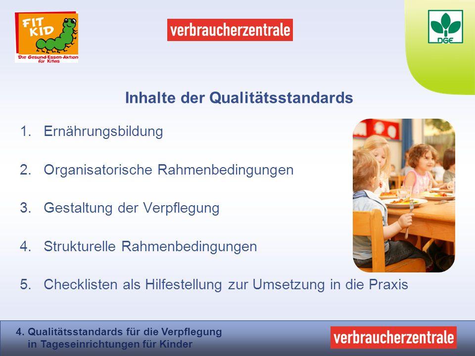 Inhalte der Qualitätsstandards 1.Ernährungsbildung 2.Organisatorische Rahmenbedingungen 3.Gestaltung der Verpflegung 4.Strukturelle Rahmenbedingungen
