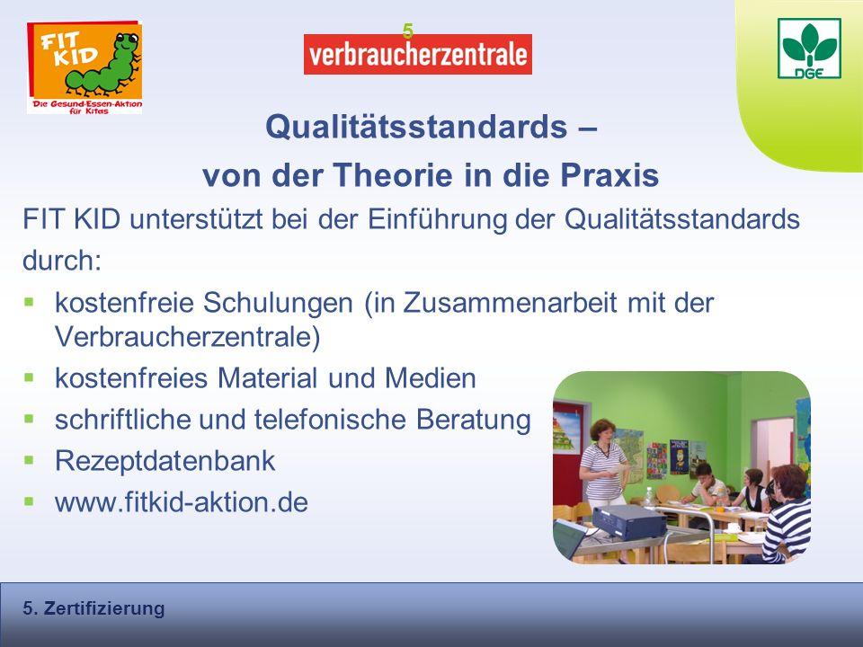 5 Qualitätsstandards – von der Theorie in die Praxis FIT KID unterstützt bei der Einführung der Qualitätsstandards durch: kostenfreie Schulungen (in Z