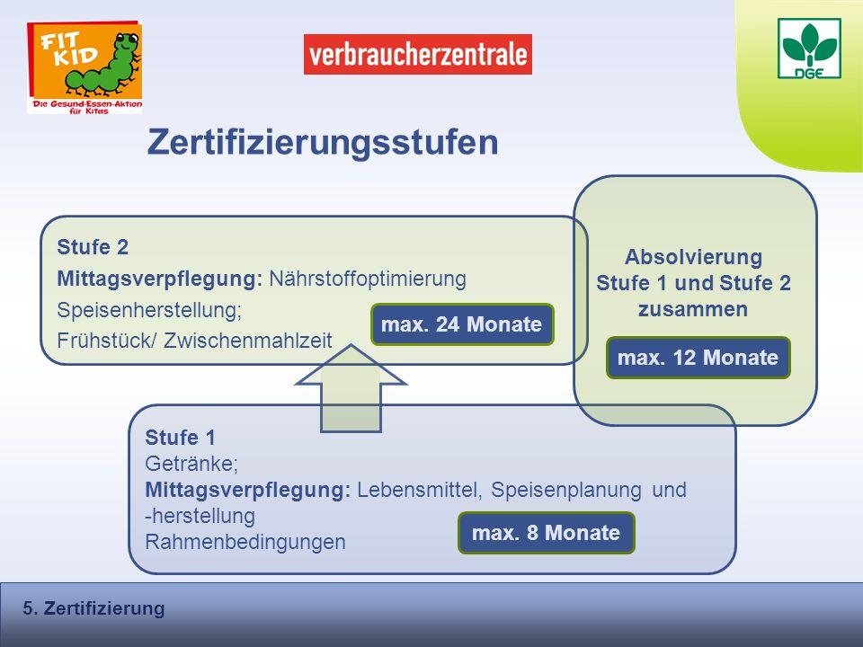 Zertifizierungsstufen Stufe 1 Getränke; Mittagsverpflegung: Lebensmittel, Speisenplanung und -herstellung Rahmenbedingungen Stufe 2 Mittagsverpflegung