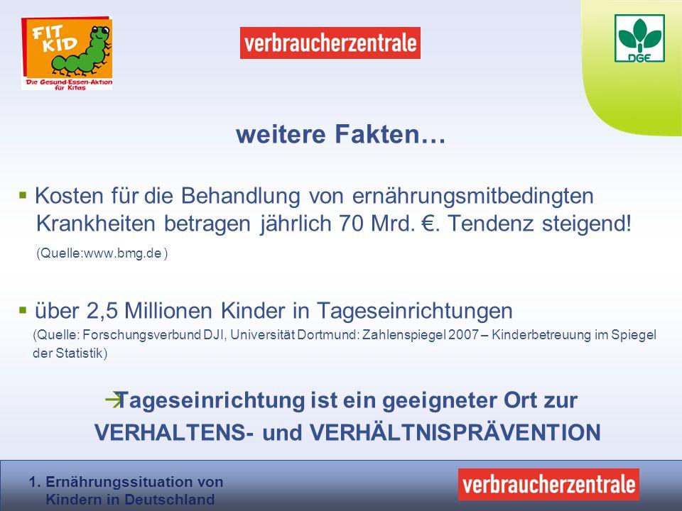 weitere Fakten… Kosten für die Behandlung von ernährungsmitbedingten Krankheiten betragen jährlich 70 Mrd.. Tendenz steigend! (Quelle:www.bmg.de ) übe