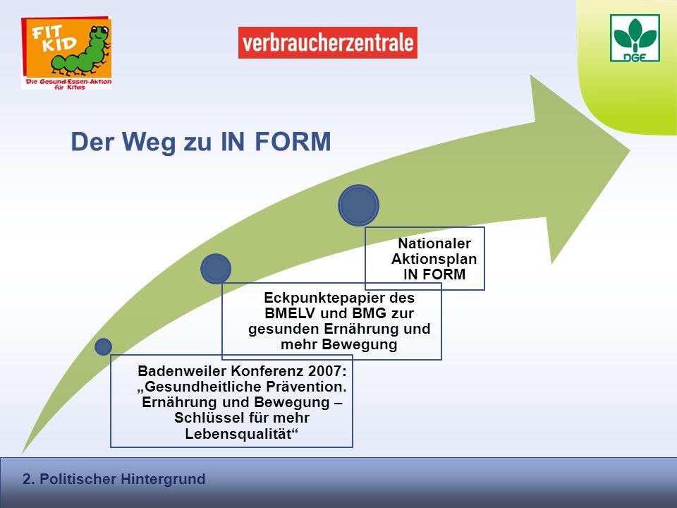 Badenweiler Konferenz 2007: Gesundheitliche Prävention. Ernährung und Bewegung – Schlüssel für mehr Lebensqualität Eckpunktepapier des BMELV und BMG z