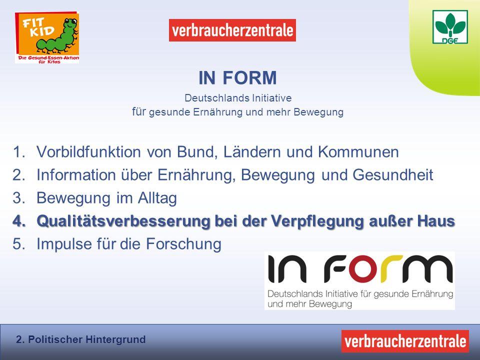 IN FORM Deutschlands Initiative für gesunde Ernährung und mehr Bewegung 1.Vorbildfunktion von Bund, Ländern und Kommunen 2.Information über Ernährung,