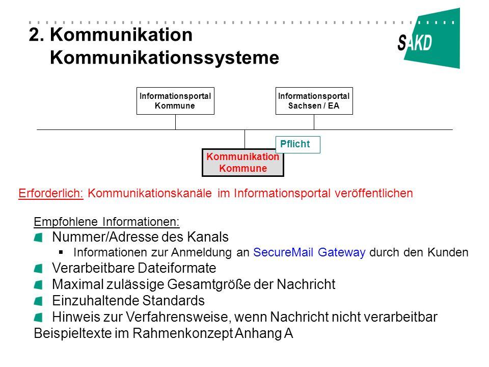 2. Kommunikation Kommunikationssysteme Informationsportal Kommune Kommunikation Kommune Informationsportal Sachsen / EA Empfohlene Informationen: Numm