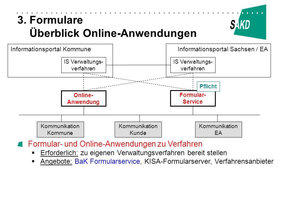 3. Formulare Überblick Online-Anwendungen Formular- und Online-Anwendungen zu Verfahren Erforderlich: zu eigenen Verwaltungsverfahren bereit stellen A