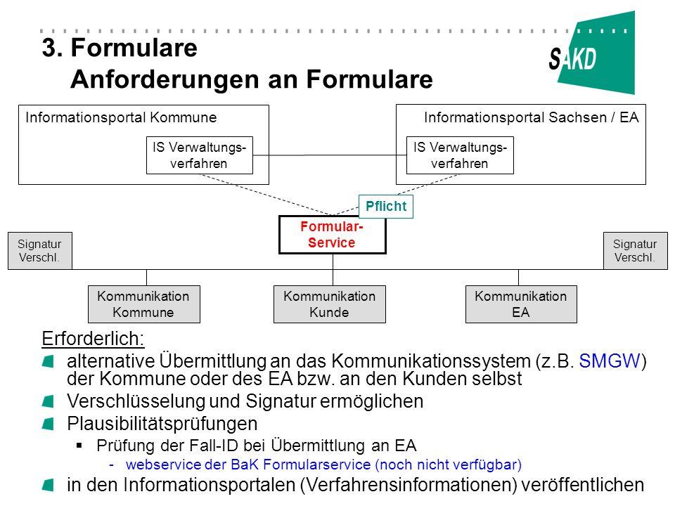 3. Formulare Anforderungen an Formulare Erforderlich: alternative Übermittlung an das Kommunikationssystem (z.B. SMGW) der Kommune oder des EA bzw. an