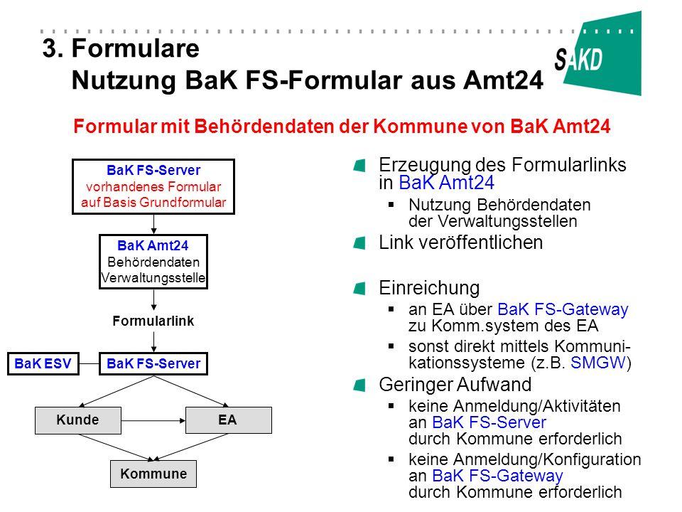 3. Formulare Nutzung BaK FS-Formular aus Amt24 Erzeugung des Formularlinks in BaK Amt24 Nutzung Behördendaten der Verwaltungsstellen Link veröffentlic