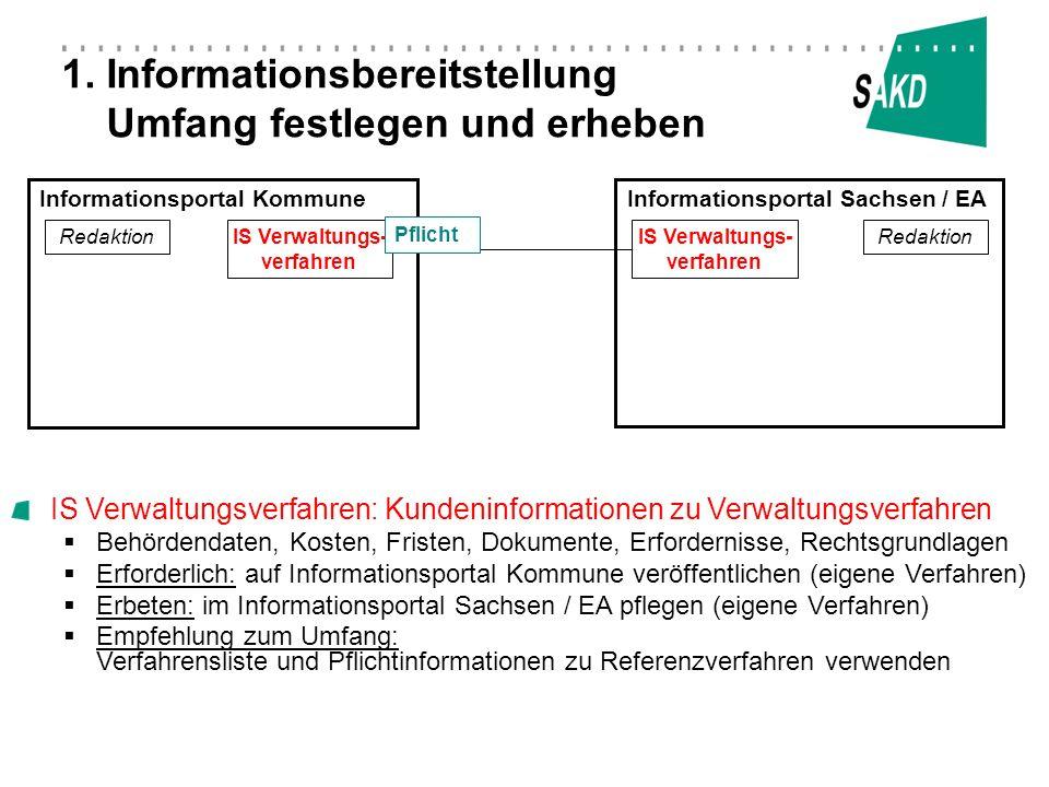 Informationsportal KommuneInformationsportal Sachsen / EA Redaktion IS Verfahrens- netzwerk Redaktion IS Verfahrens- netzwerk 1.