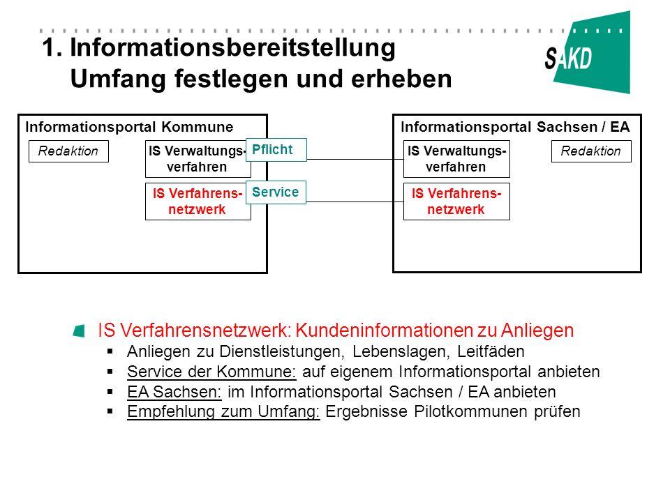 Informationsportal KommuneInformationsportal Sachsen / EA Redaktion IS Allgemeine Informationen IS Allgemeine Informationen 1.