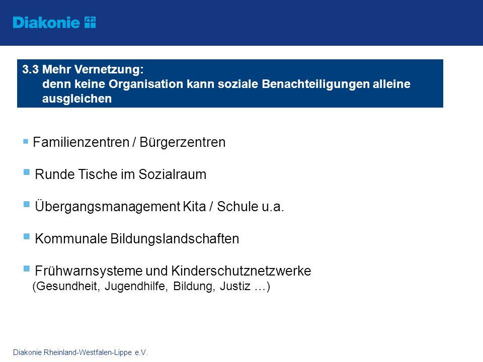 Diakonie Rheinland-Westfalen-Lippe e.V. Familienzentren / Bürgerzentren Runde Tische im Sozialraum Übergangsmanagement Kita / Schule u.a. Kommunale Bi