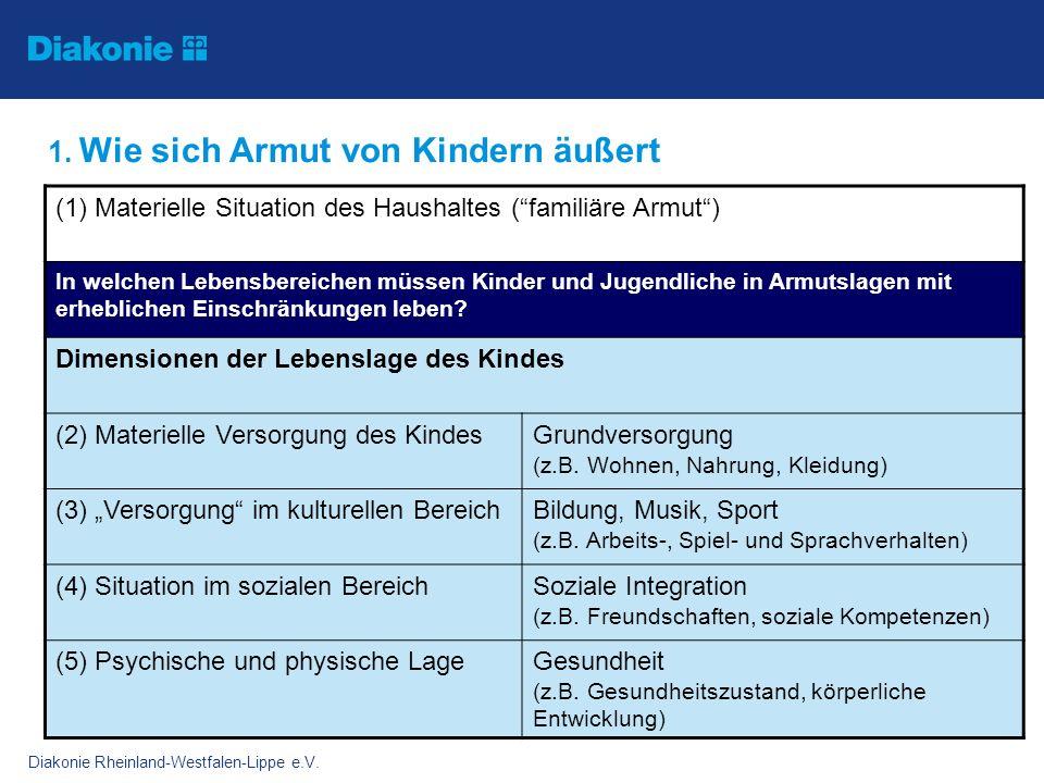 Diakonie Rheinland-Westfalen-Lippe e.V. 1. Wie sich Armut von Kindern äußert (1) Materielle Situation des Haushaltes (familiäre Armut) In welchen Lebe