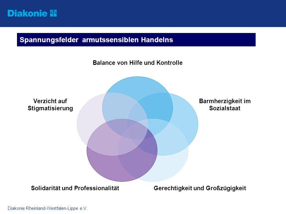 Diakonie Rheinland-Westfalen-Lippe e.V. Balance von Hilfe und Kontrolle Barmherzigkeit im Sozialstaat Gerechtigkeit und Großzügigkeit Solidarität und