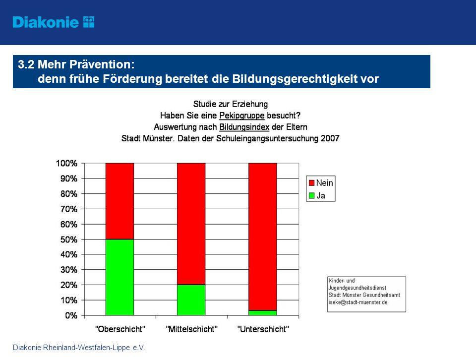 Diakonie Rheinland-Westfalen-Lippe e.V. 3.2 Mehr Prävention: denn frühe Förderung bereitet die Bildungsgerechtigkeit vor