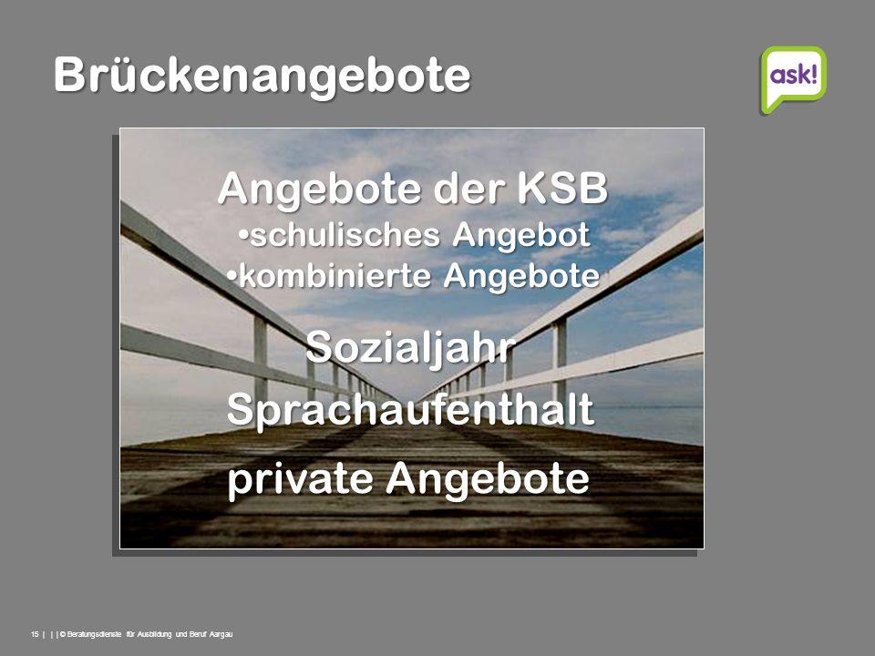 15 | | | © Beratungsdienste für Ausbildung und Beruf Aargau Angebote der KSB schulisches Angebotschulisches Angebot kombinierte Angebotekombinierte An