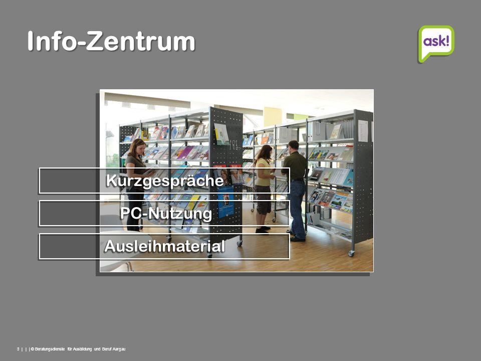 3 | | | © Beratungsdienste für Ausbildung und Beruf Aargau PC-Nutzung PC-Nutzung KurzgesprächeKurzgespräche AusleihmaterialAusleihmaterial Info-Zentru