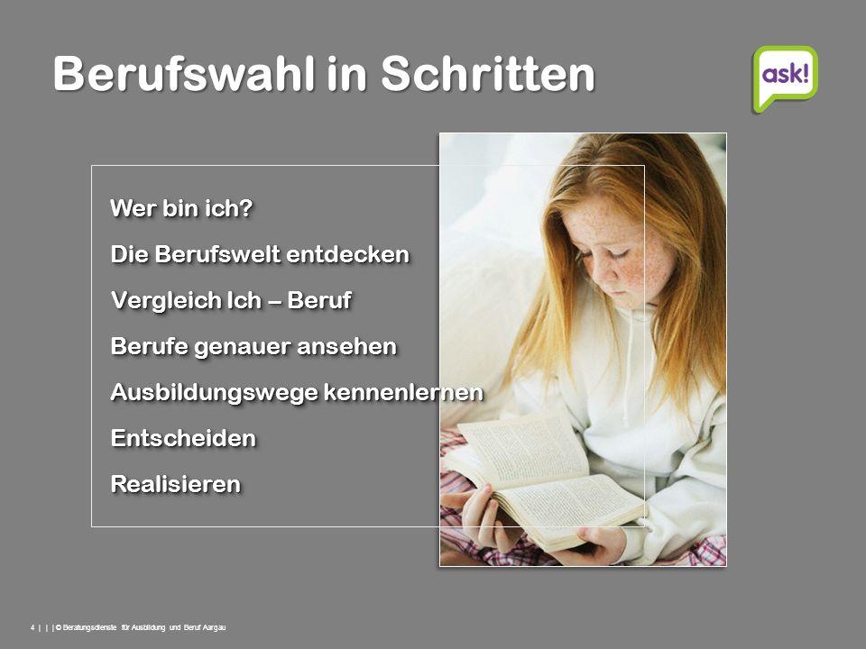 4 | | | © Beratungsdienste für Ausbildung und Beruf Aargau RealisierenRealisieren Berufswahl in Schritten Die Berufswelt entdecken Vergleich Ich – Ber