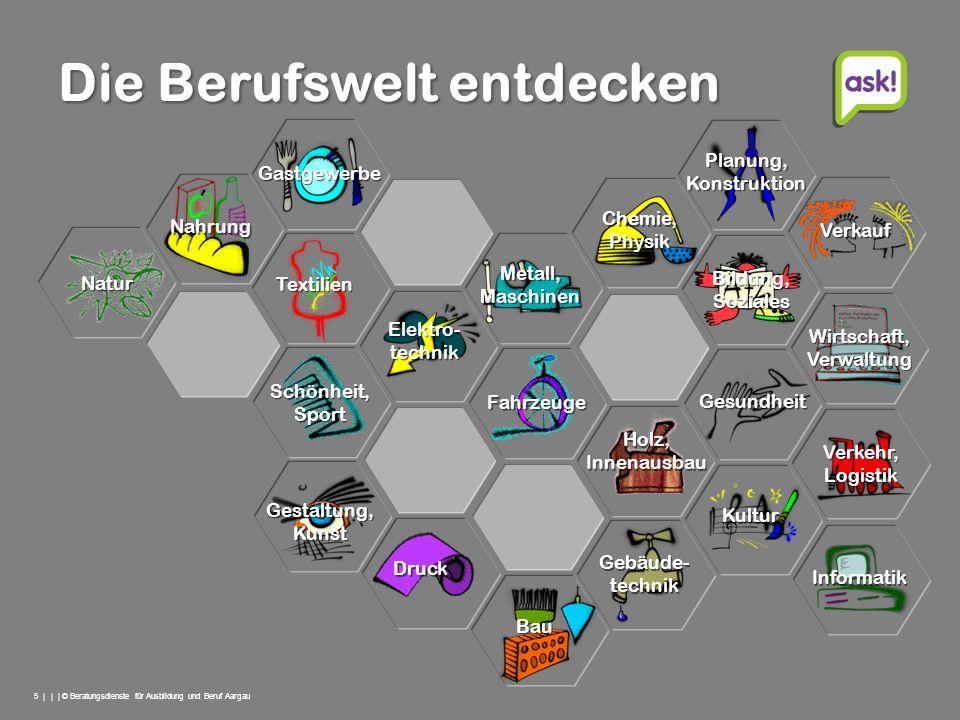 5 | | | © Beratungsdienste für Ausbildung und Beruf Aargau Natur Nahrung Gastgewerbe Textilien Schönheit, Sport Schönheit, Sport Gestaltung, Kunst Ges