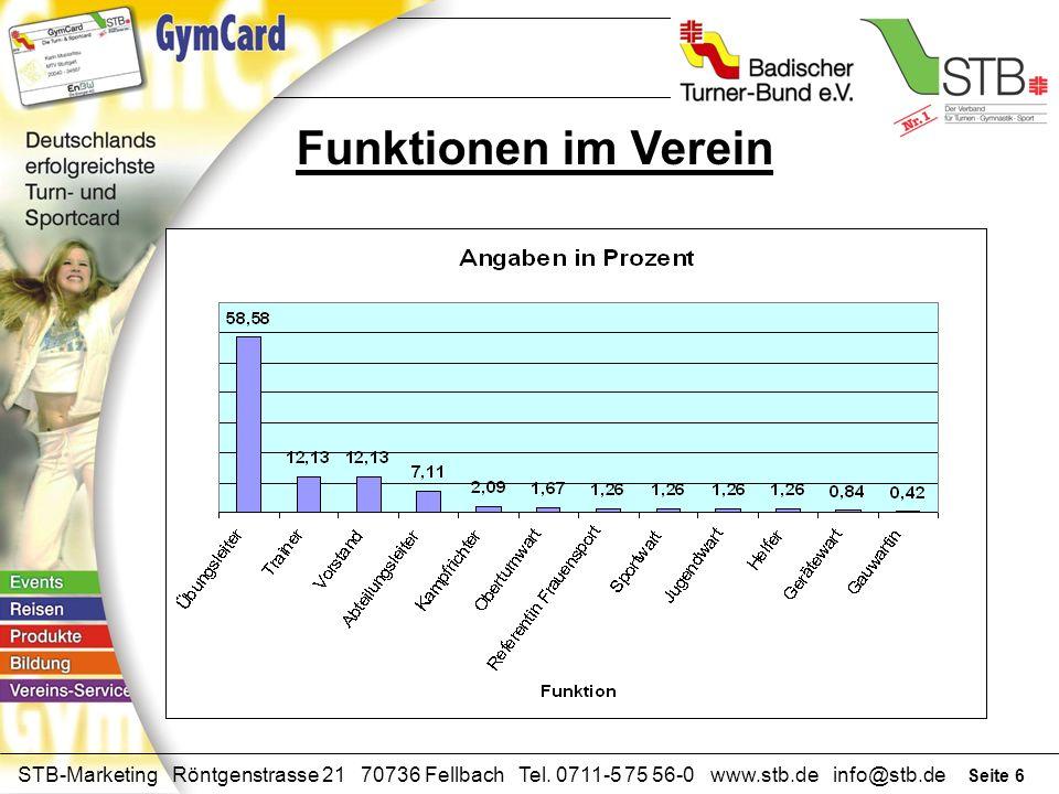 Seite 5 STB-Marketing Röntgenstrasse 21 70736 Fellbach Tel. 0711-5 75 56-0 www.stb.de info@stb.de STB GymCard Besitzer