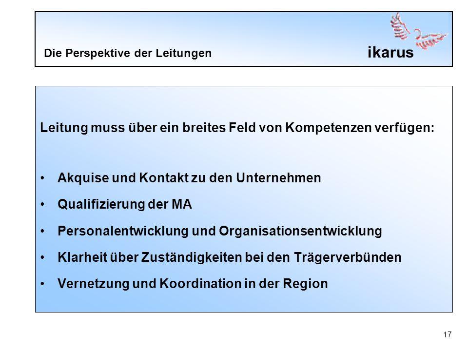 ikarus 17 Die Perspektive der Leitungen Leitung muss über ein breites Feld von Kompetenzen verfügen: Akquise und Kontakt zu den Unternehmen Qualifizierung der MA Personalentwicklung und Organisationsentwicklung Klarheit über Zuständigkeiten bei den Trägerverbünden Vernetzung und Koordination in der Region