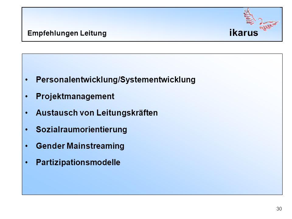 ikarus 30 Empfehlungen Leitung Personalentwicklung/Systementwicklung Projektmanagement Austausch von Leitungskräften Sozialraumorientierung Gender Mainstreaming Partizipationsmodelle