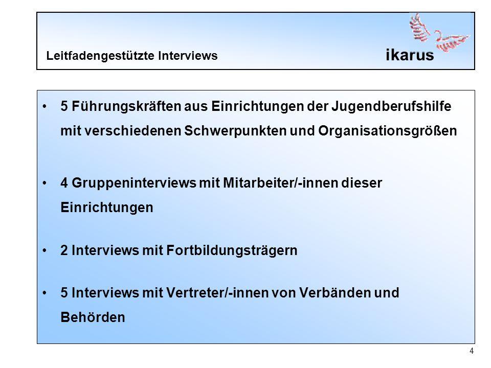ikarus 15 Zitat eines Leiters Ich muss ein paar Schritte vorausdenken, ich muss die geeigneten Berater und Qualifizierer für die Mitarbeiter finden.