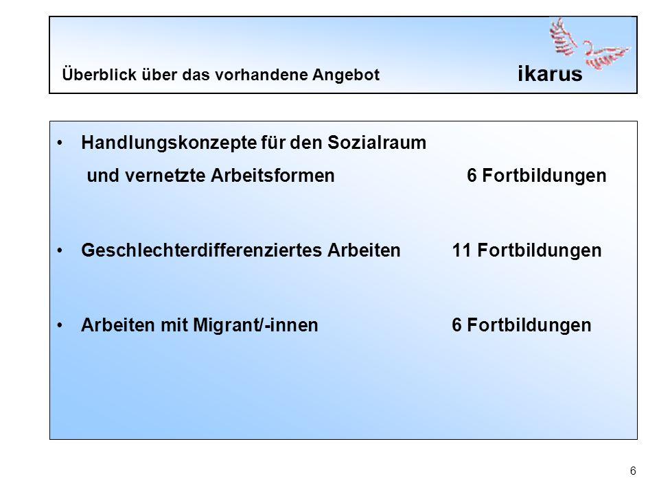 ikarus 7 Querschnittsaufgaben Aus den Ausschreibungstexten ist nicht erkennbar, inwieweit die angebotenen Fortbildungen die Querschnittsthemen - Geschlechterdifferenzierung und - Migration berücksichtigen.