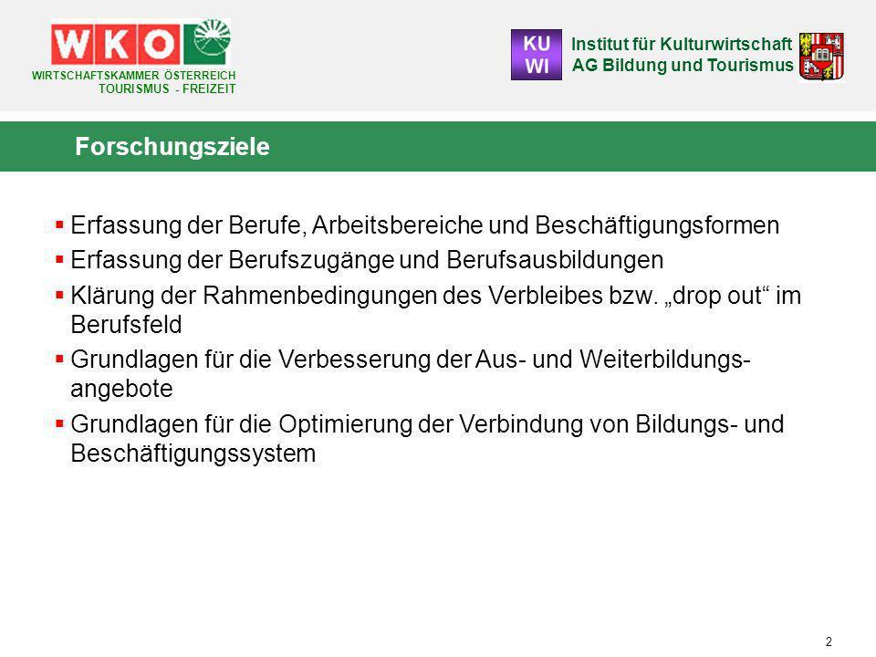 Institut für Kulturwirtschaft AG Bildung und Tourismus WIRTSCHAFTSKAMMER ÖSTERREICH TOURISMUS - FREIZEIT 43 Bewertung der einschlägigen Ausbildungen