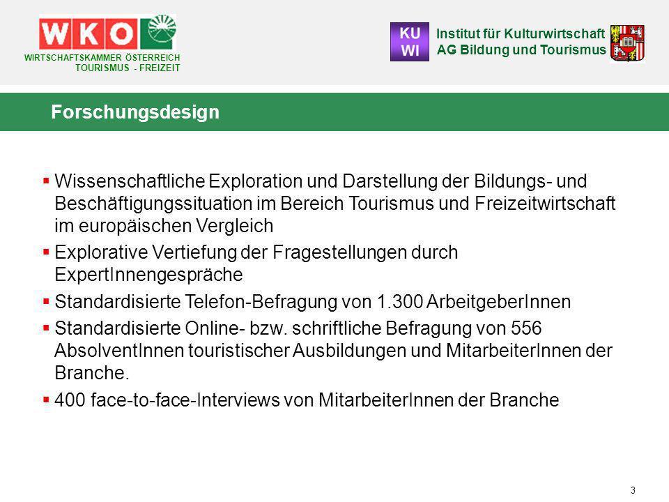 Institut für Kulturwirtschaft AG Bildung und Tourismus WIRTSCHAFTSKAMMER ÖSTERREICH TOURISMUS - FREIZEIT 34 Rückkehr in die Branche (M/A) Absicht zur Rückkehr in den Tourismus MW 2,3 2,7 2,3 OÖ Tirol Wien