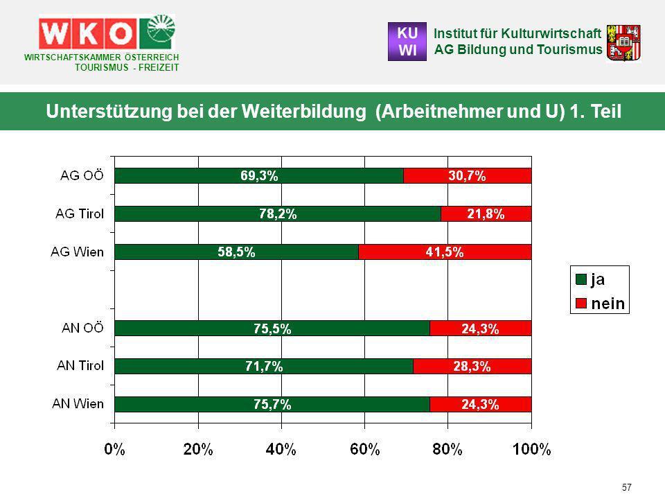 Institut für Kulturwirtschaft AG Bildung und Tourismus WIRTSCHAFTSKAMMER ÖSTERREICH TOURISMUS - FREIZEIT 57 Unterstützung bei der Weiterbildung (Arbeitnehmer und U) 1.