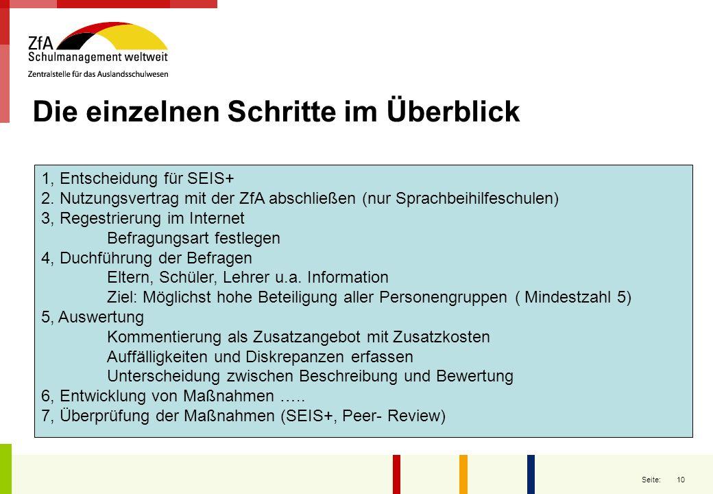 10 Seite: Die einzelnen Schritte im Überblick 1, Entscheidung für SEIS+ 2. Nutzungsvertrag mit der ZfA abschließen (nur Sprachbeihilfeschulen) 3, Rege