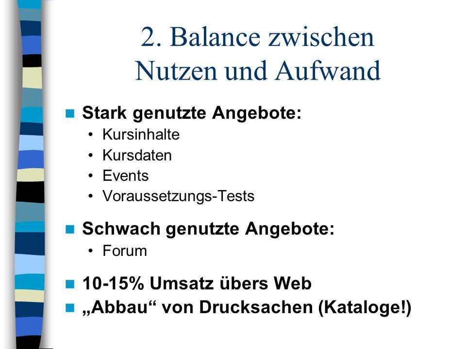 2. Balance zwischen Nutzen und Aufwand Stark genutzte Angebote: Kursinhalte Kursdaten Events Voraussetzungs-Tests Schwach genutzte Angebote: Forum 10-