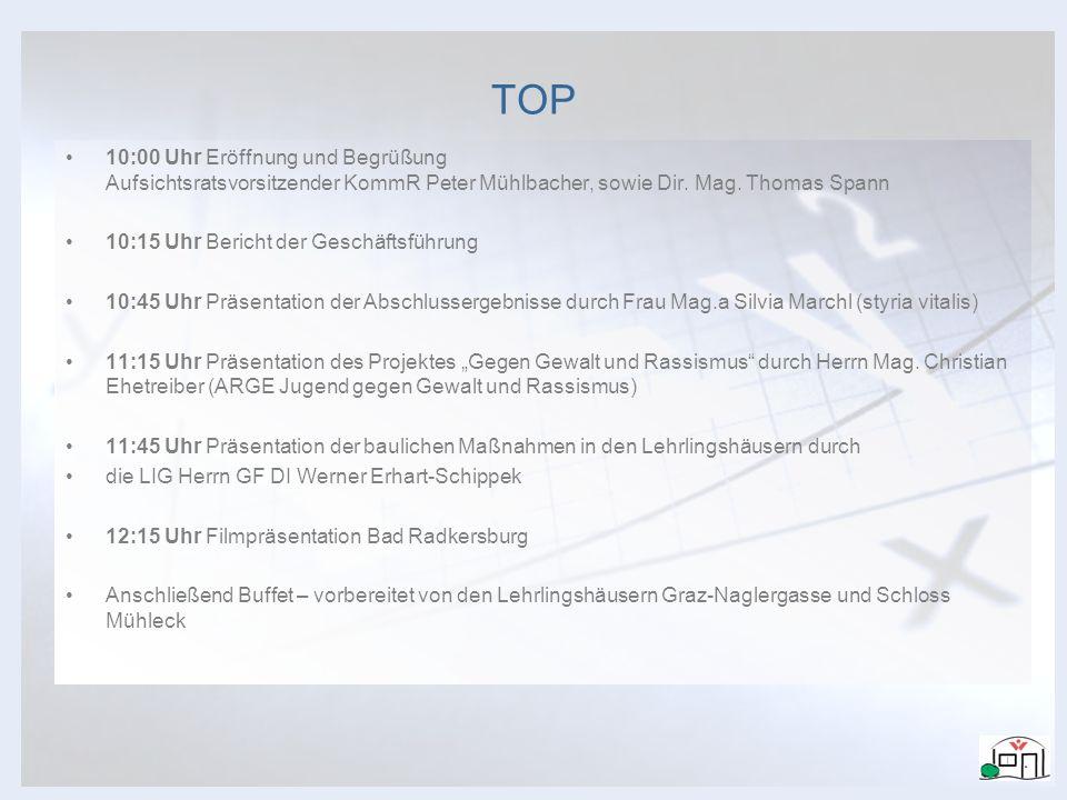 Der Lehrling von heute ist der Unternehmer von morgen TOP 10:00 Uhr Eröffnung und Begrüßung Aufsichtsratsvorsitzender KommR Peter Mühlbacher, sowie Dir.