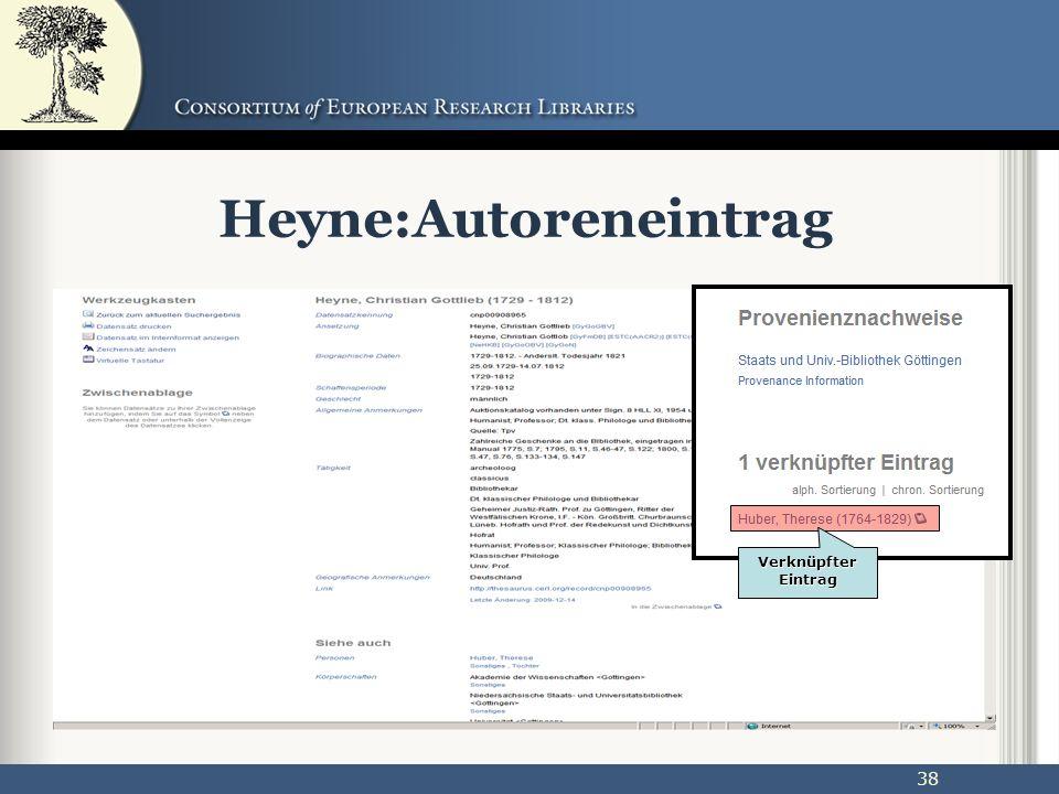 38 Heyne:Autoreneintrag Verknüpfter Eintrag