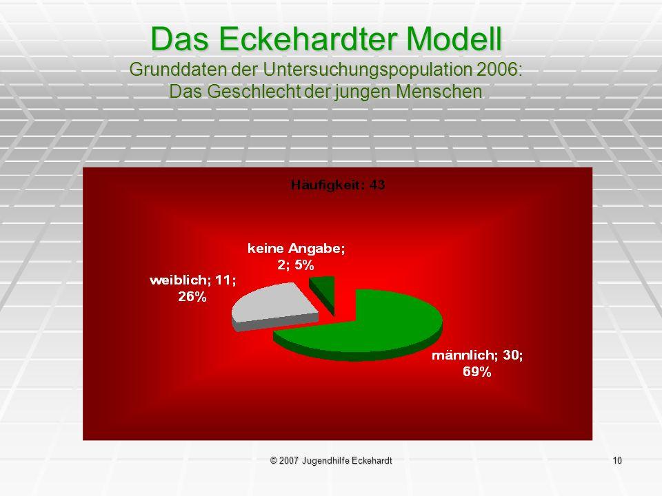 © 2007 Jugendhilfe Eckehardt10 Das Eckehardter Modell Grunddaten der Untersuchungspopulation 2006: Das Geschlecht der jungen Menschen